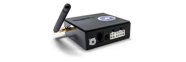Ortungssystem für WiPro
