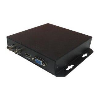 LUPUSCAMHD - HDTV auf HDMI Konverter